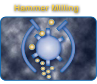 Hammer Milling - Particle Size Reduction