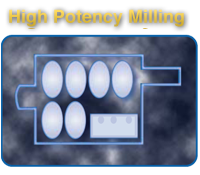 High-potency Milling - Particle Size Reduction