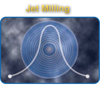 Jet Milling - Particle Size Reduction